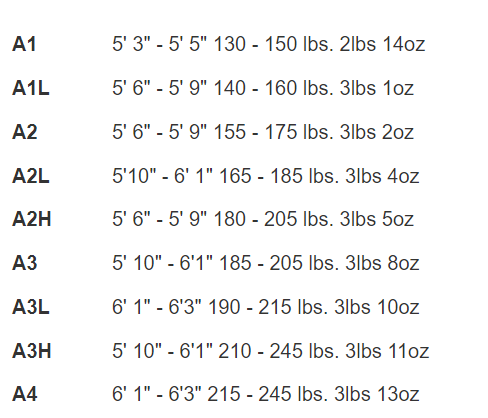 flow_hemp_gi_series_bjj_size_chart